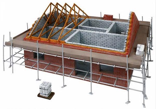 Acquistare casa in costruzione for Piani di costruzione personalizzati per la casa